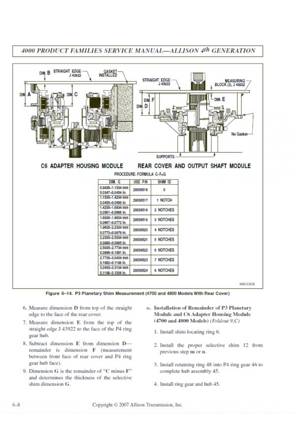 Allison Transmission 4000 Series Vocational Models 4000evs