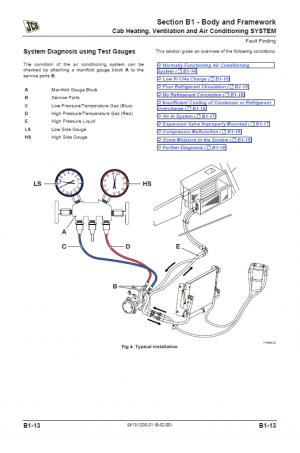 JCB Fastrac 3200/3200 Tier 4 Service Manual