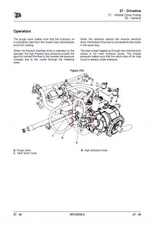 JCB TLT 20D HL, TLT 35D, TLT 35D 4x4 Service Manual