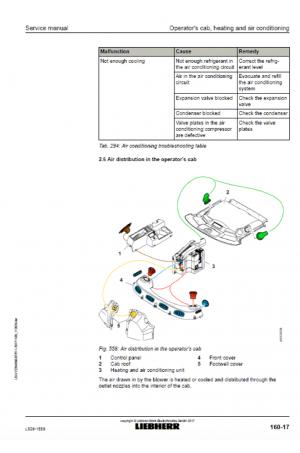 Liebherr L526-1558 Tier 4i Stage III-B Service Manual