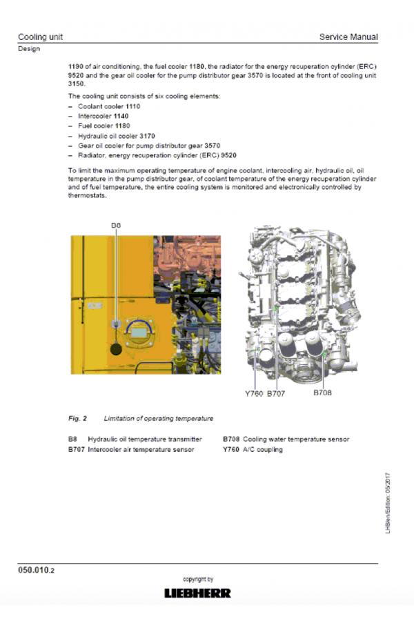 Liebherr A900-A932 Hydraulic Excavator Tier 2 Stage II Service Manual
