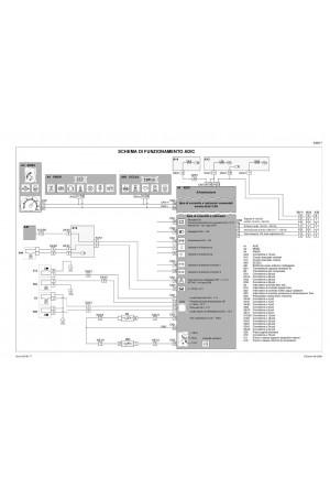 Steyr 6135 CVT, 6145 CVT, 6155 CVT, 6170 CVT, 6190 CVT, 6195 CVT Service Manual
